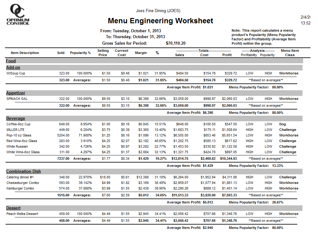 budget excel worksheet