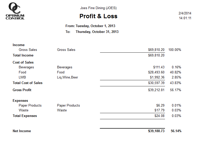 profit and loss software